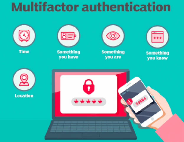 Multi-Factor Authentication – An Important Security Technology